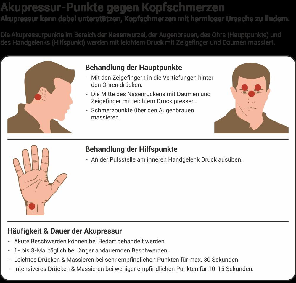 Was Hilft Gegen Kopfschmerzen Ursachen Symptome Behandlung