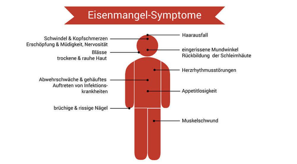 symptome symptome diabetes schulter bildtitel cure hiv step abszess ursachen symptome und. Black Bedroom Furniture Sets. Home Design Ideas