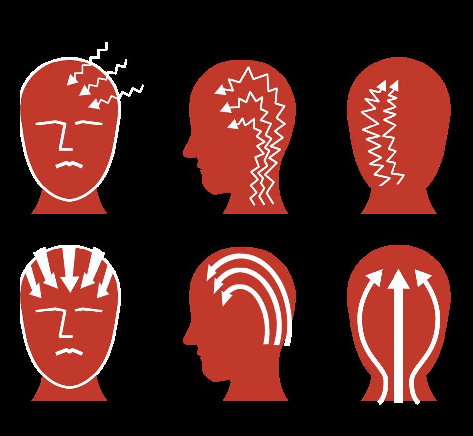 hormonelle migräne