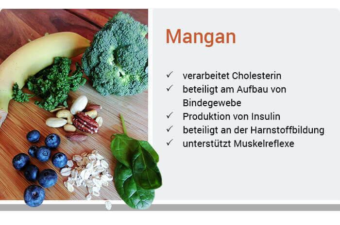 Mangan-Ratgeber Störungen erkennen & behandeln