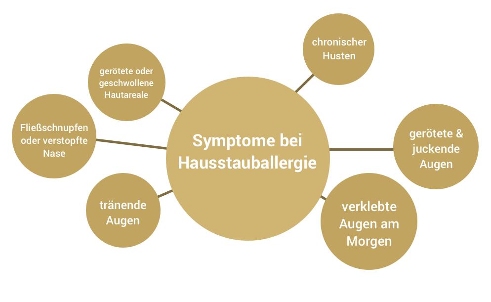 symptome einer pneumonie